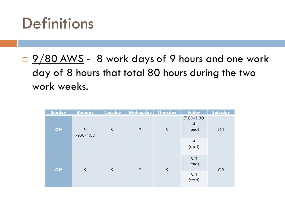 Definitions 9 80 AWS