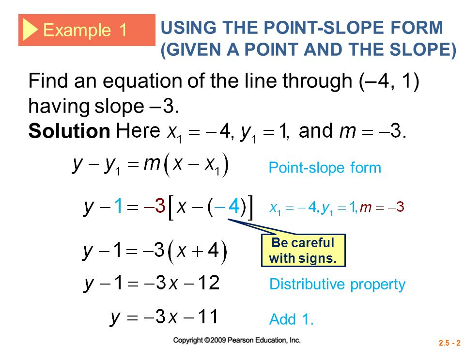 Point Slope Form The Line With Slope M Passing Through The Point X1