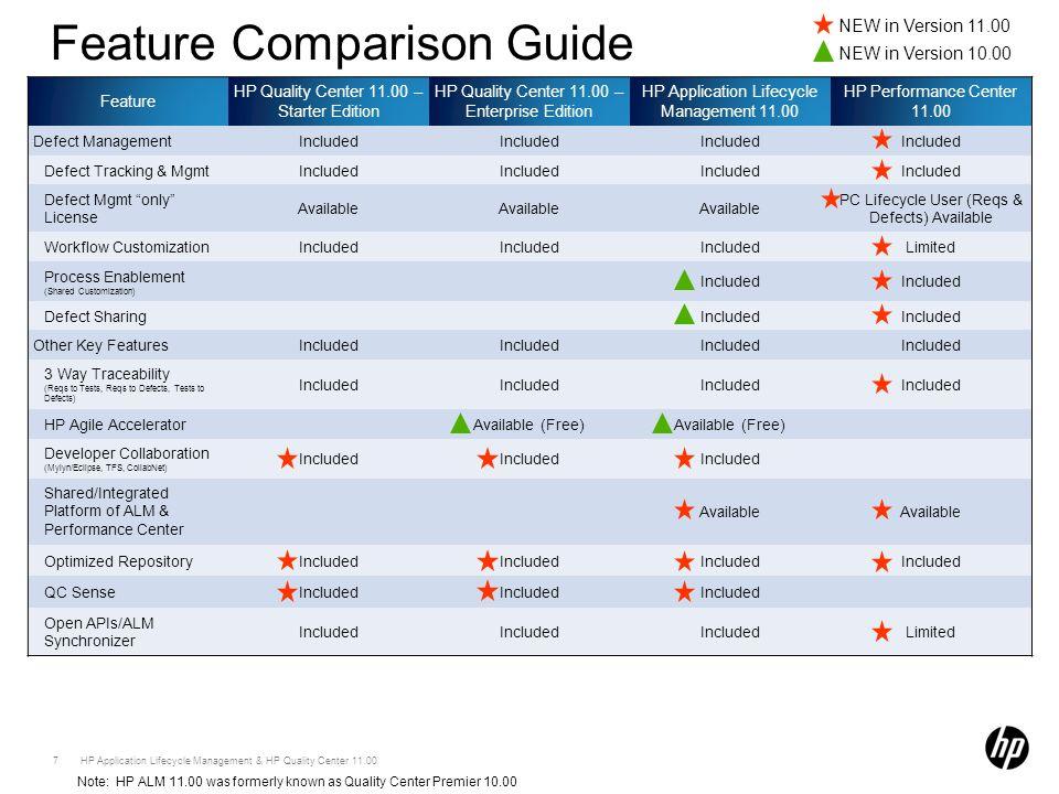 Mercury quality center 8. 2 sp1 starter edition installation guide.