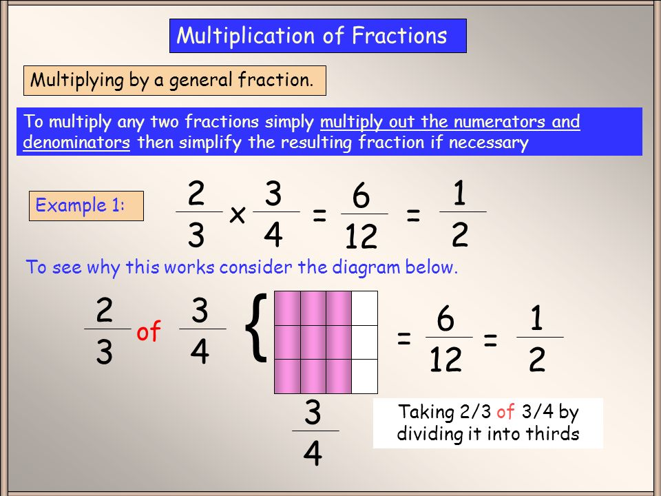 Whole Number 5 x = 15 4 = Multiplication of Fractions - ppt ...