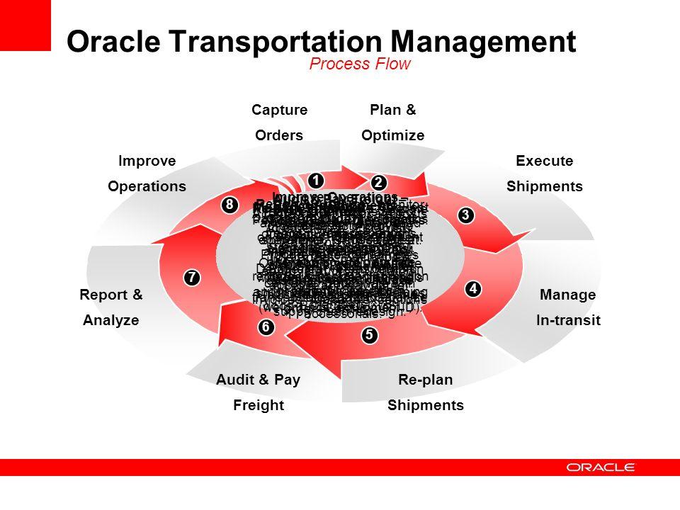 Oracle transport management ppt