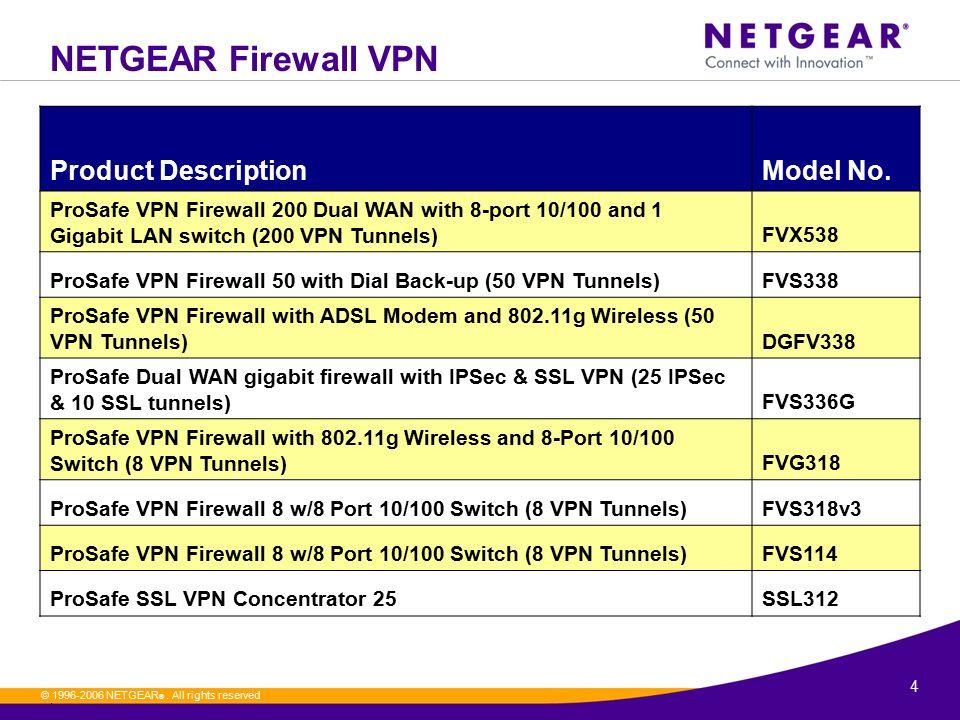 NETGEAR Product Training Firewall VPN Products - ppt video