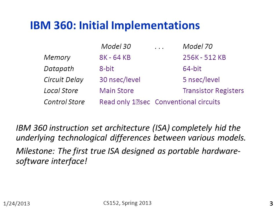 IBM 360: Initial Implementations