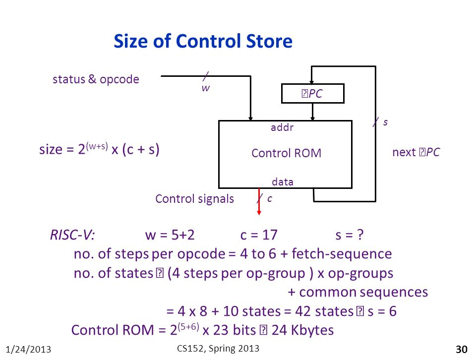 Size of Control Store size = 2(w+s) x (c + s)