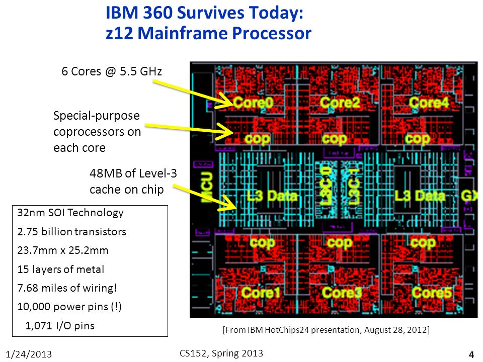 IBM 360 Survives Today: z12 Mainframe Processor