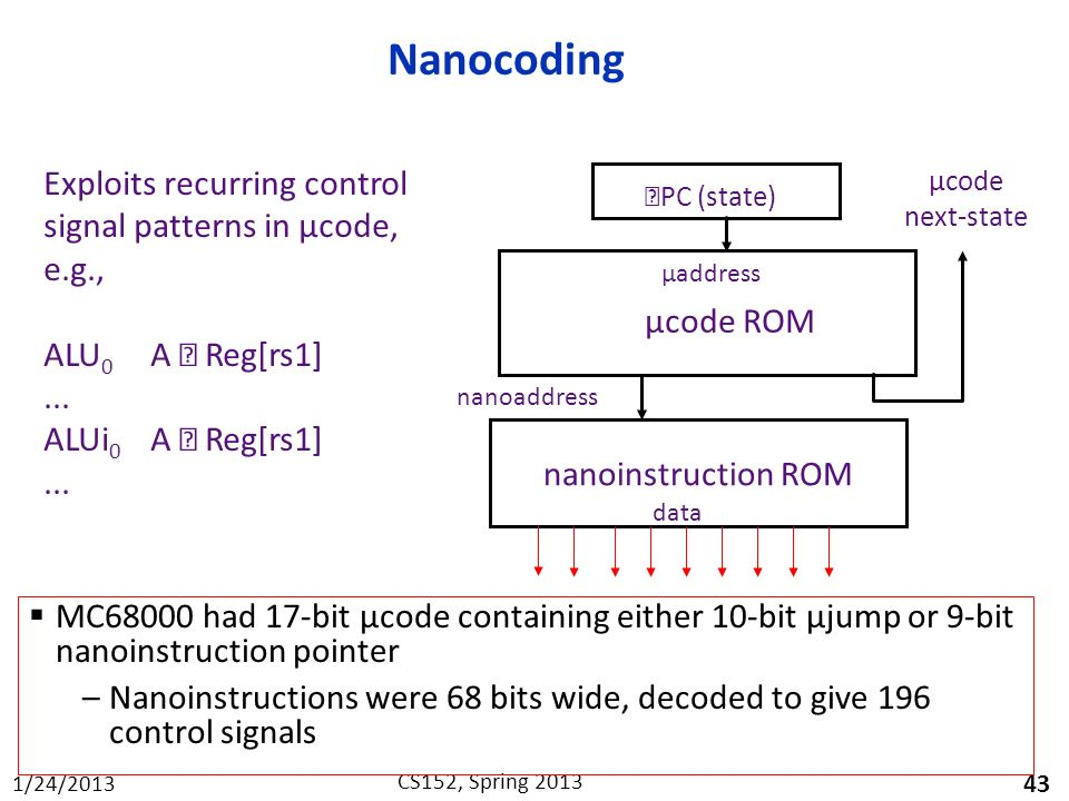 Nanocoding Exploits recurring control signal patterns in µcode, e.g.,