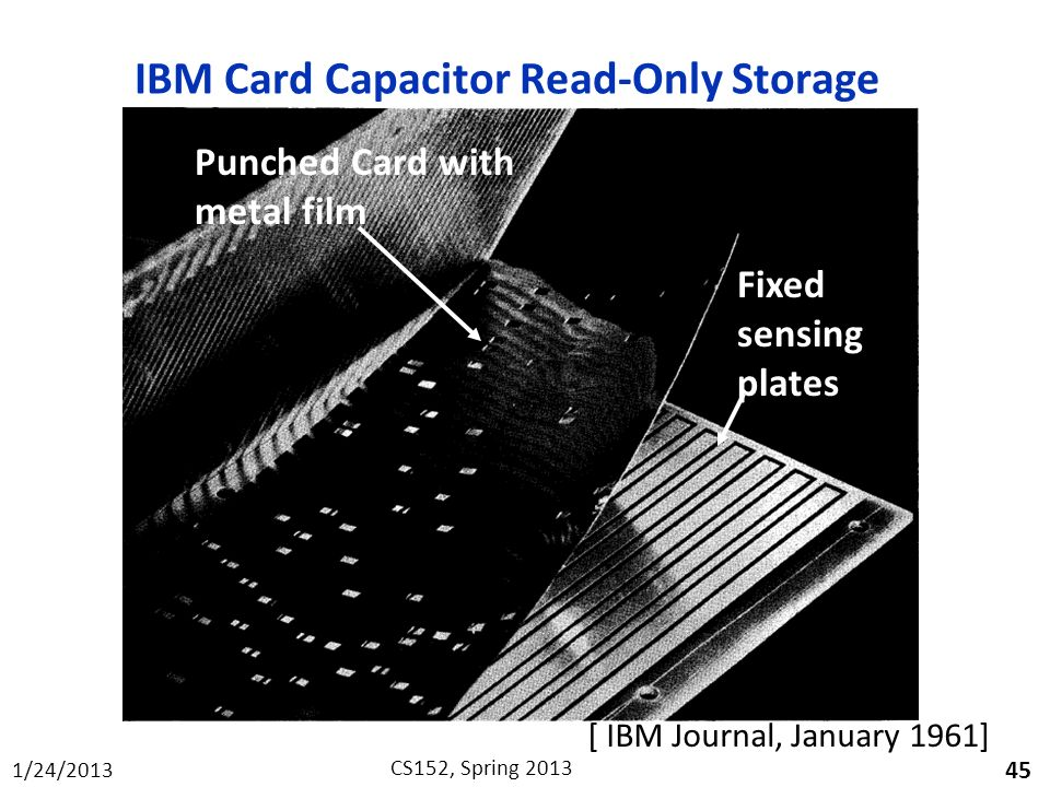 IBM Card Capacitor Read-Only Storage