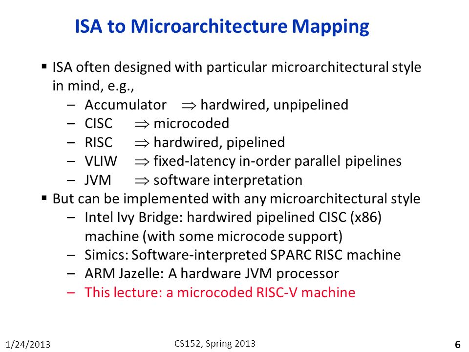 ISA to Microarchitecture Mapping