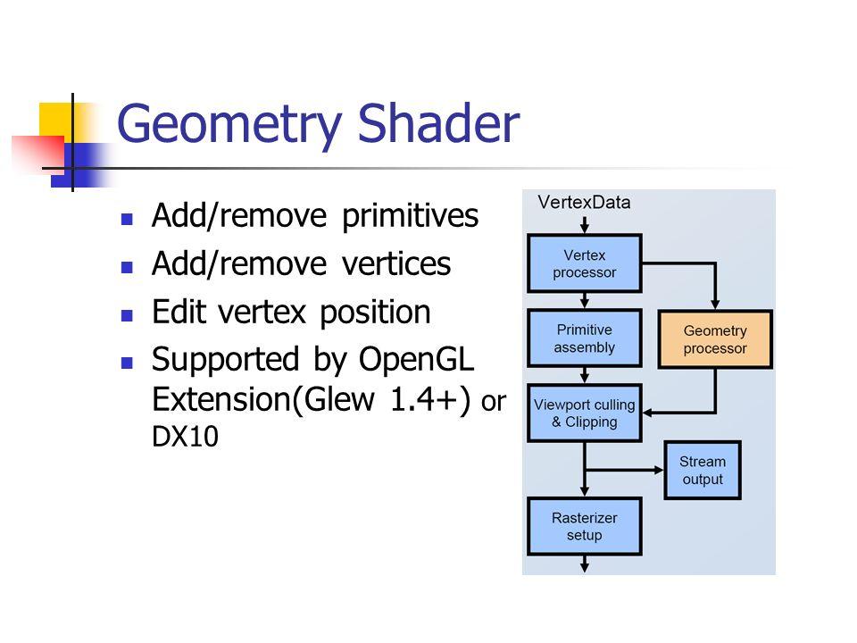 OpenGL Shading Language (GLSL) - ppt video online download