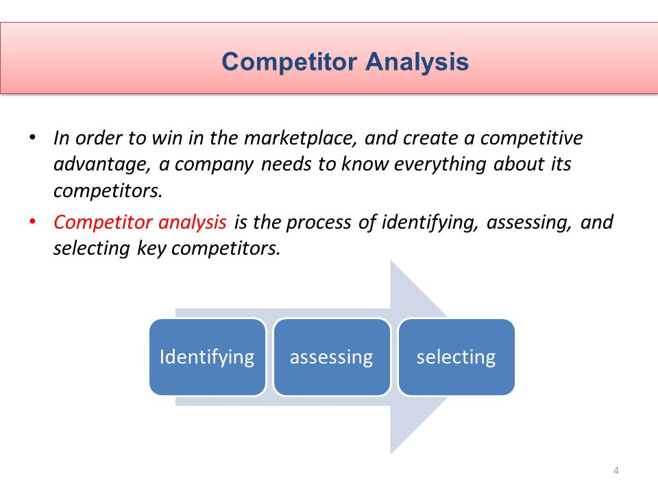 competitor analysis Strategic technique used to evaluate outside competitors the analysis seeks to identify weaknesses and strengths that a company's competitors may have, and then use.