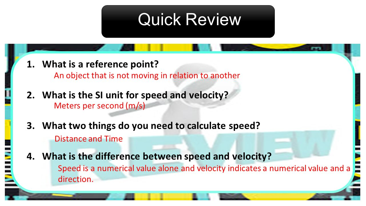 Quick Review What is a reference point