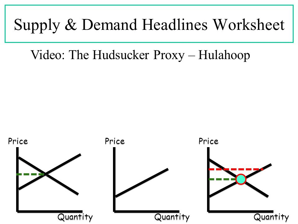the law of supply and demand questionnaire The law of supply and demand predicts that the price level will move toward the point that equalizes quantities supplied and demanded to understand why this must be the equilibrium point, consider the situation in which the price is higher than the price at which the curves cross in such a case, the.