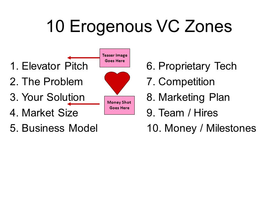 10 Erogenous VC Zones 1. Elevator Pitch 2. The Problem