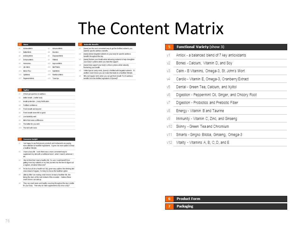 The Content Matrix 76 Functional Variety (show 3) 5