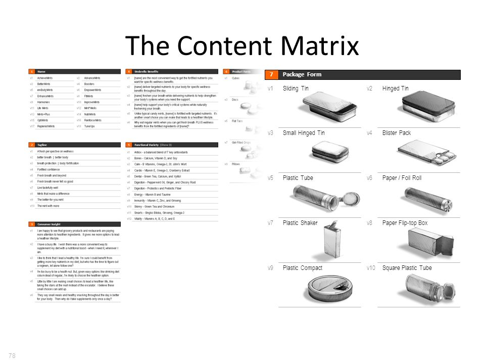 The Content Matrix 78 Package Form 7 Sliding Tin v1 Hinged Tin v2