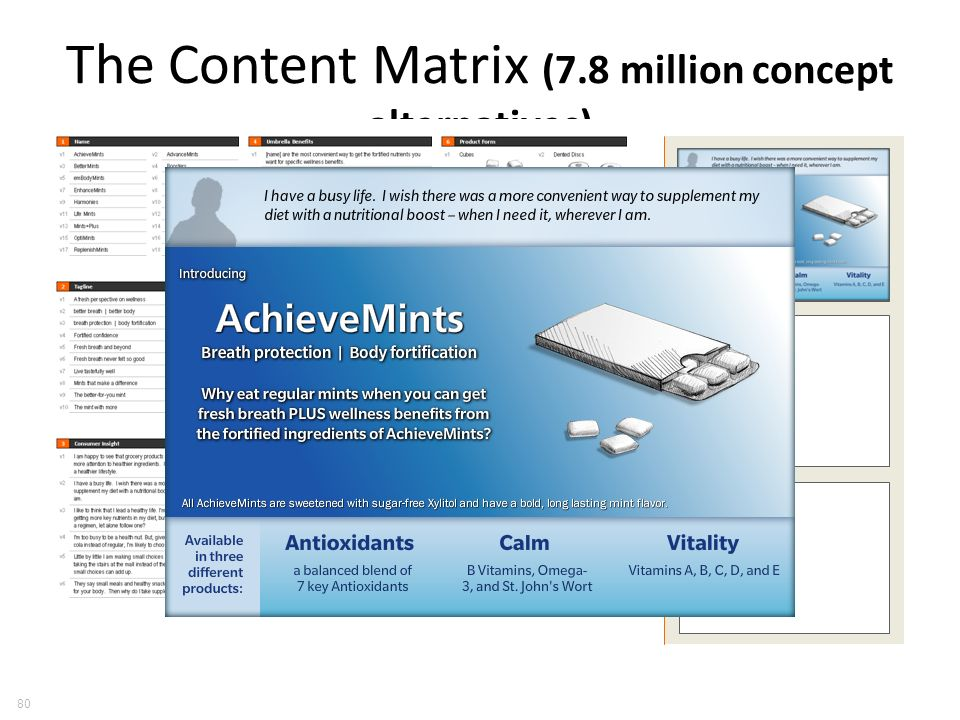 The Content Matrix (7.8 million concept alternatives)
