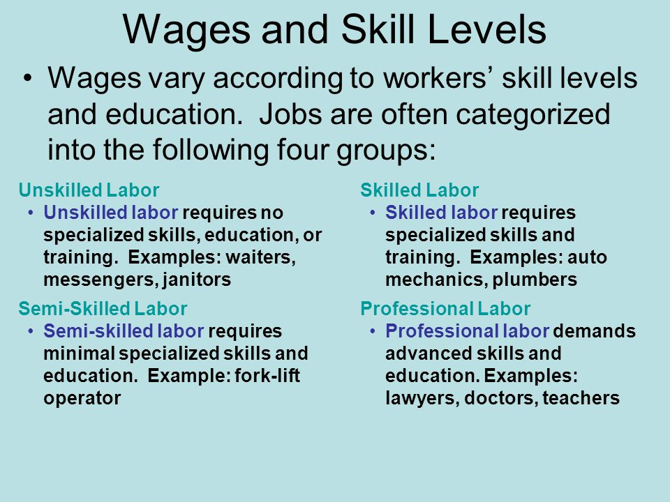 examples of unskilled labour