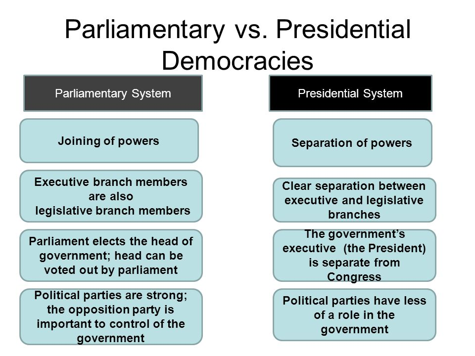 compare and contrast presidential and parliamentary systems