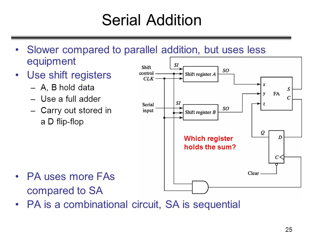 Shift Register Circuit Diagram Lecture 21 Registers And Counters 1 Ppt Video Online Download Serial Addition Slower Compared To Parallel But Uses Less Equipment Use