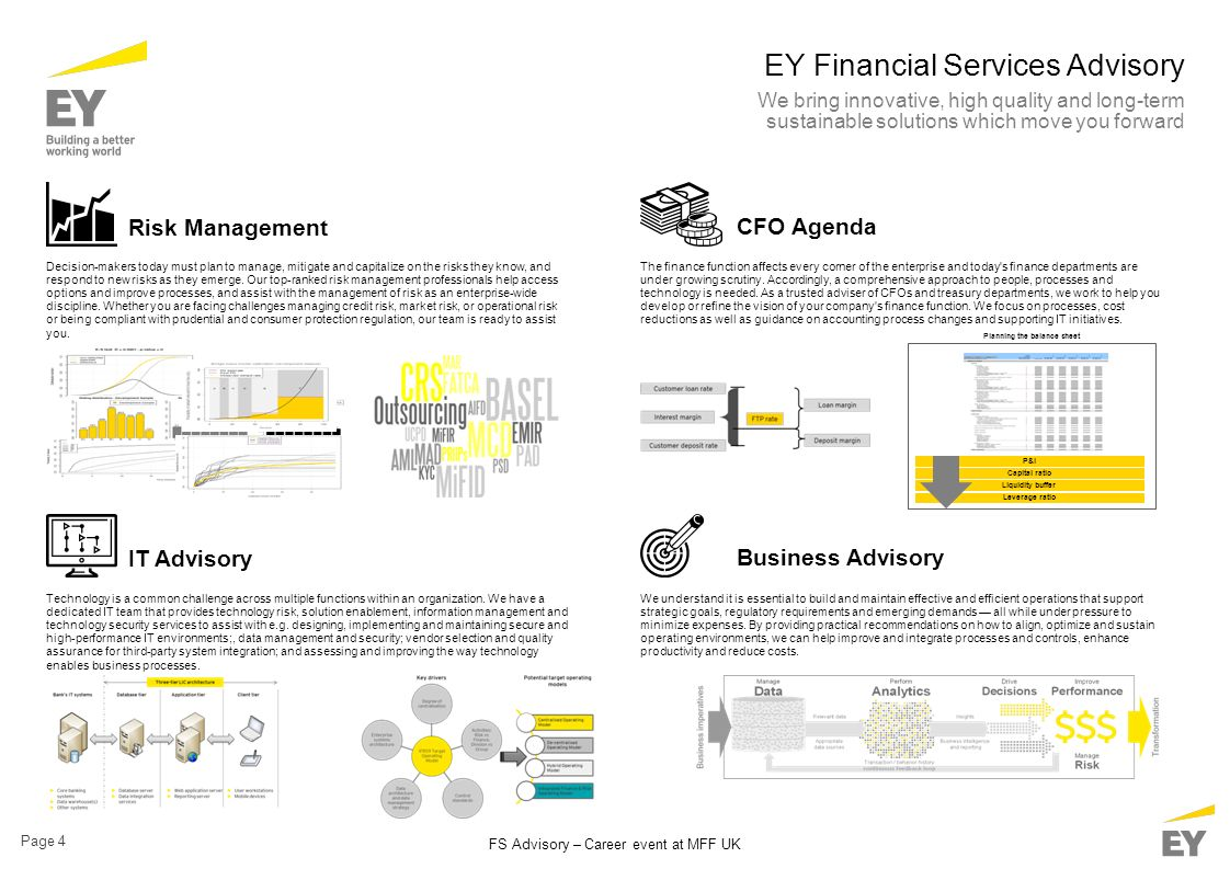 EY Financial Services Advisory - ppt video online download