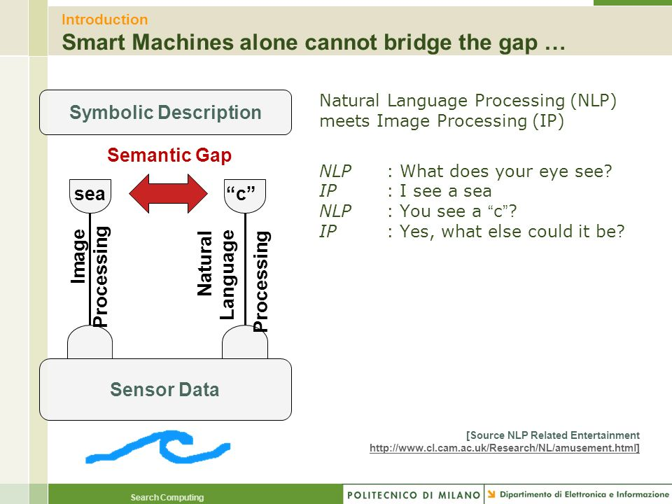 Introduction Smart Machines alone cannot bridge the gap …