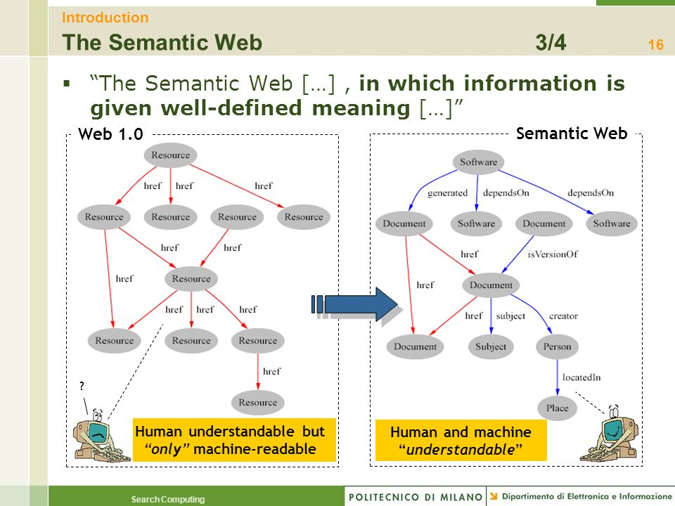 Introduction The Semantic Web 3/4
