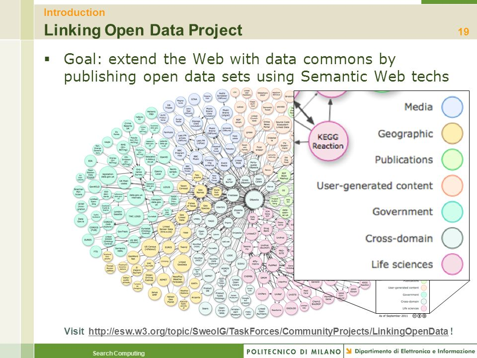 Introduction Linking Open Data Project