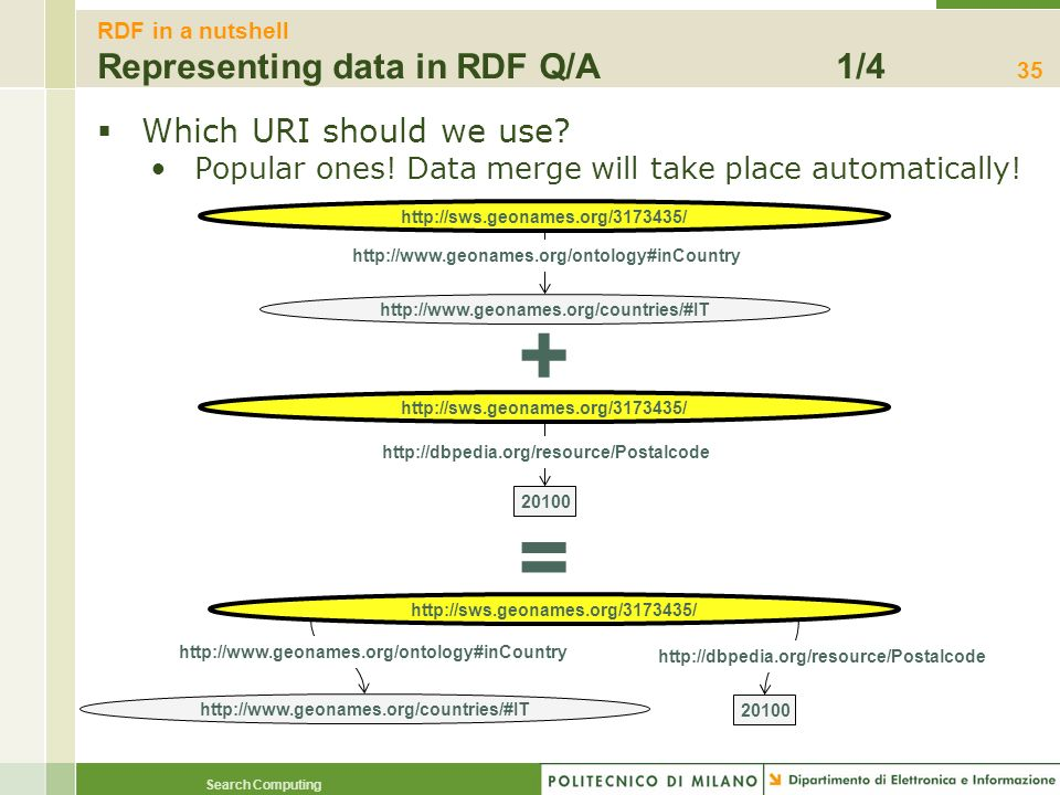 RDF in a nutshell Representing data in RDF Q/A 1/4