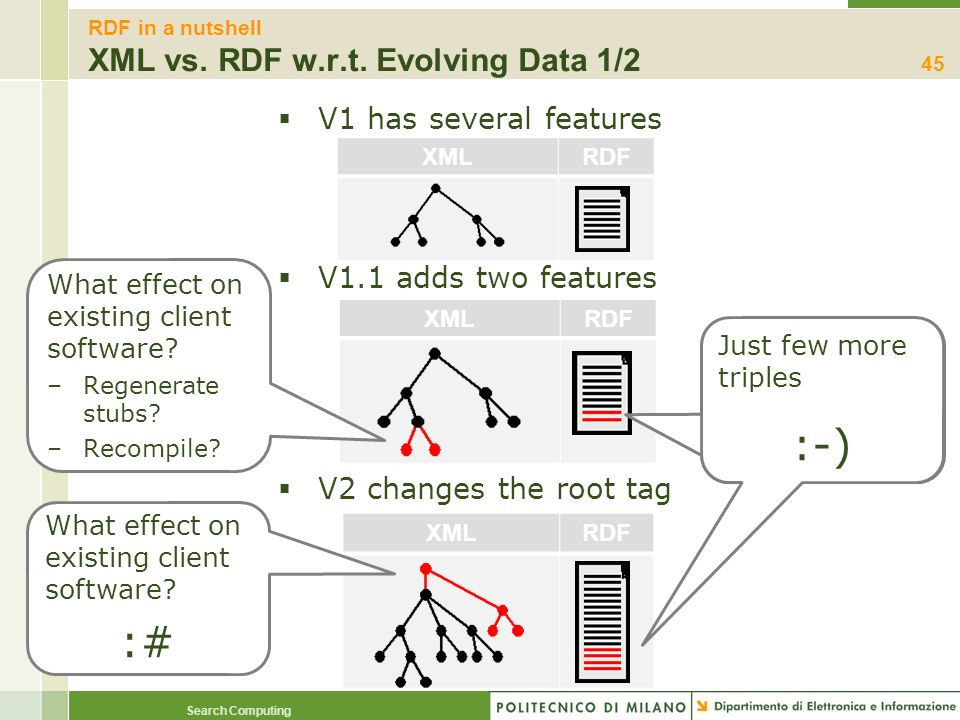 RDF in a nutshell XML vs. RDF w.r.t. Evolving Data 1/2