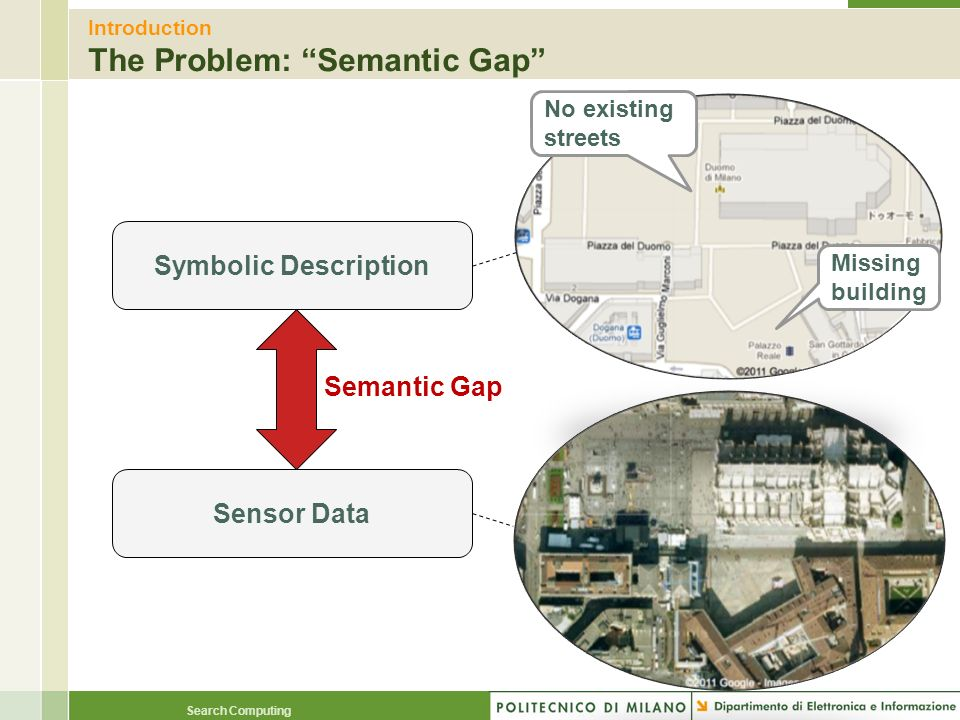 Introduction The Problem: Semantic Gap