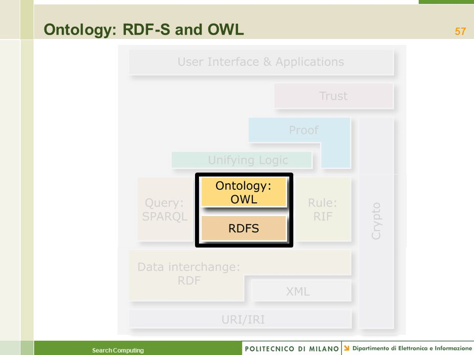 Ontology: RDF-S and OWL