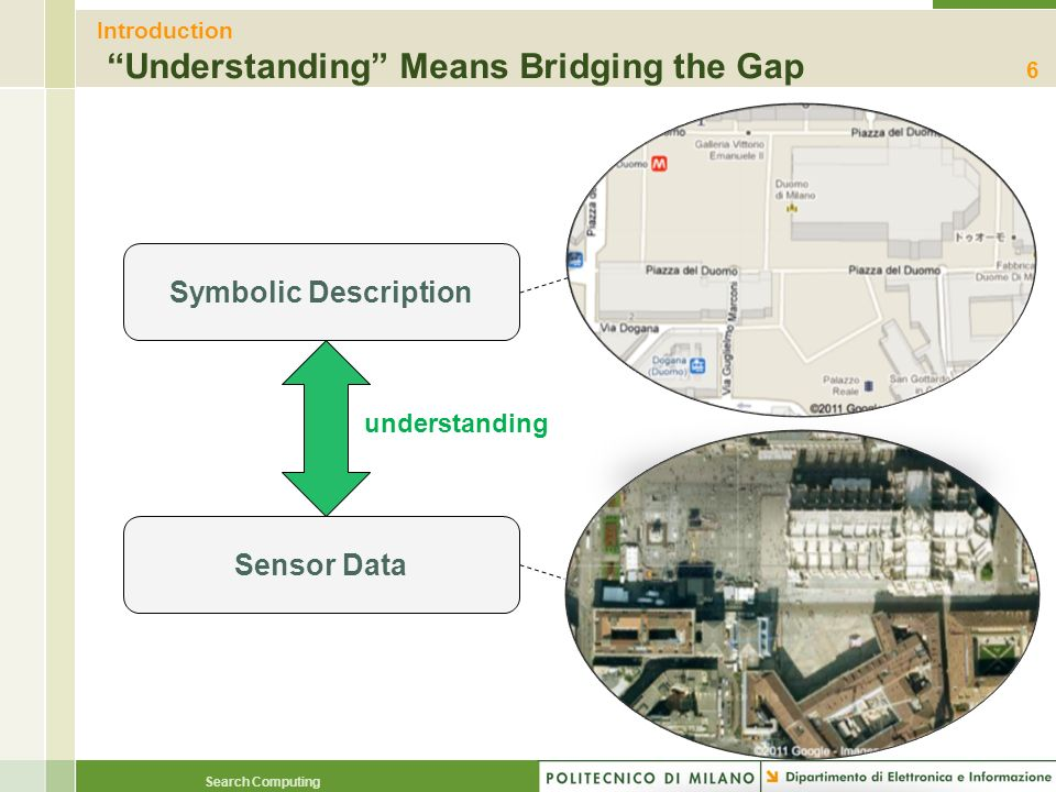 Introduction Understanding Means Bridging the Gap