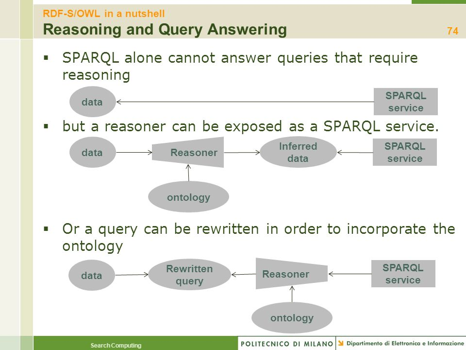 RDF-S/OWL in a nutshell Reasoning and Query Answering