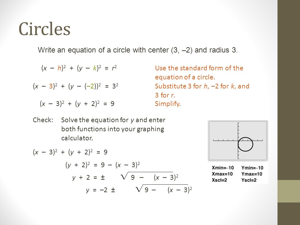 Circles Students Will Be Able To Transform An Equation Of A Circle