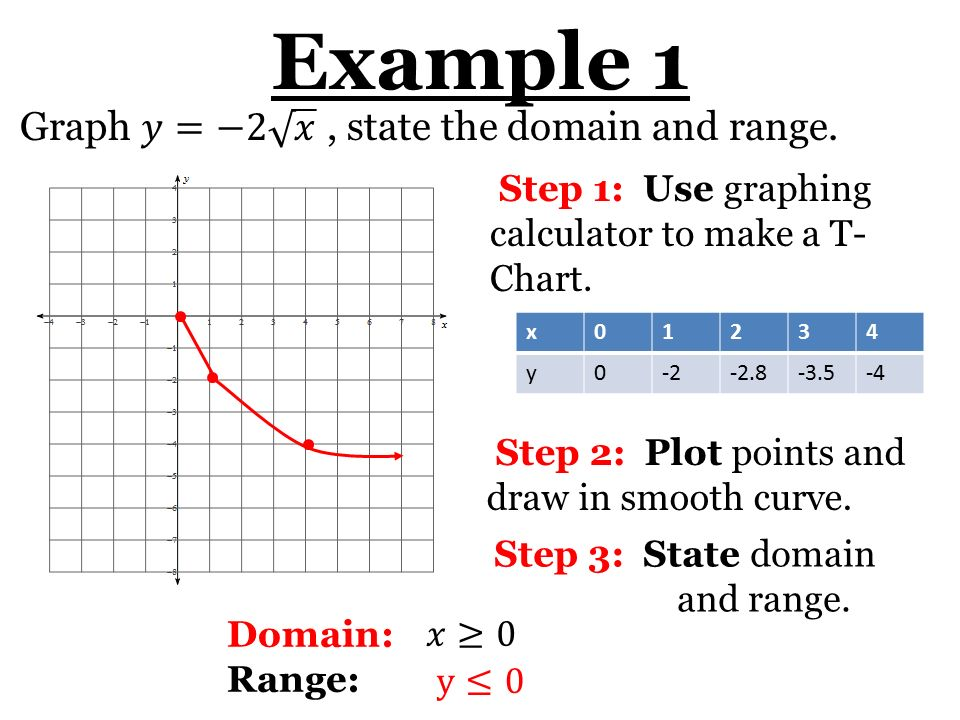 Domain And Range Graphing Calculator Worksheet Kidz Graph and Velocity Download Free Graph and Velocity [gmss941.online]