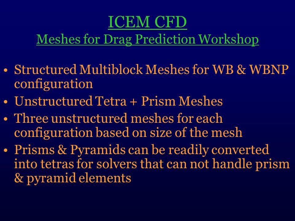 ICEM CFD Meshes for Drag Prediction Workshop