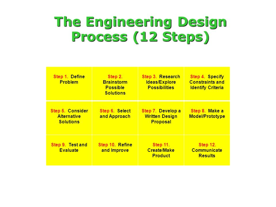 10 step design process engineering — 1