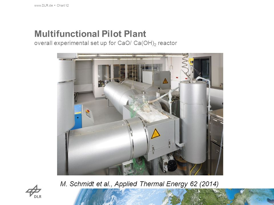 Multifunctional Pilot Plant overall experimental set up for CaO/ Ca(OH)2 reactor