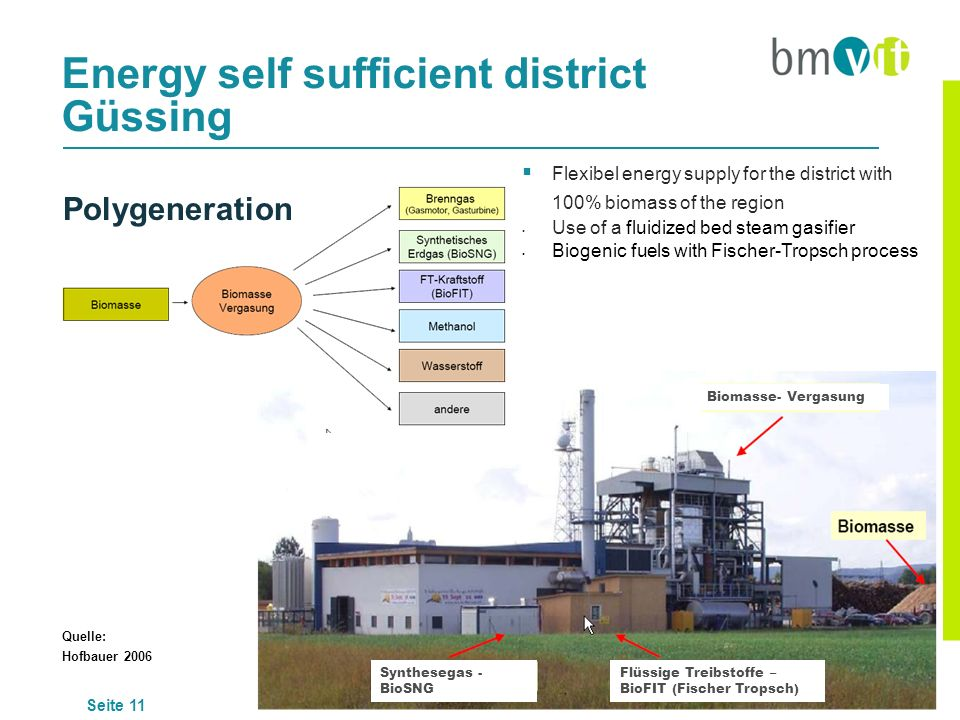 Energy self sufficient district Güssing