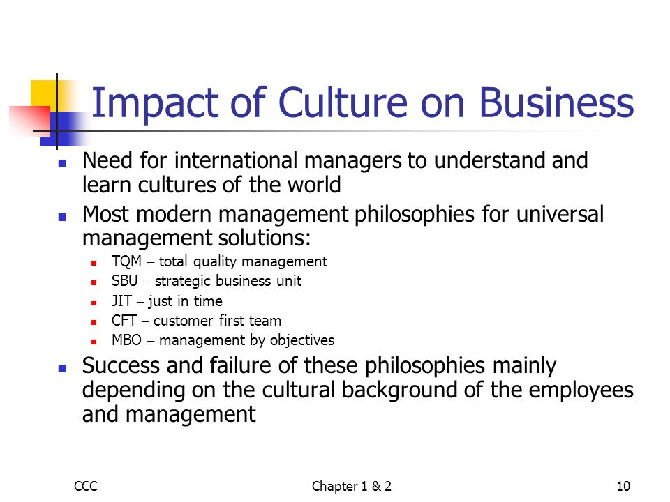 impact of culture on international business Culture shock, a natural state of psychological and physical disorientation that can occur when living and working in a new culture, can have a huge impact on international business if not recognised and dealt with effectively.