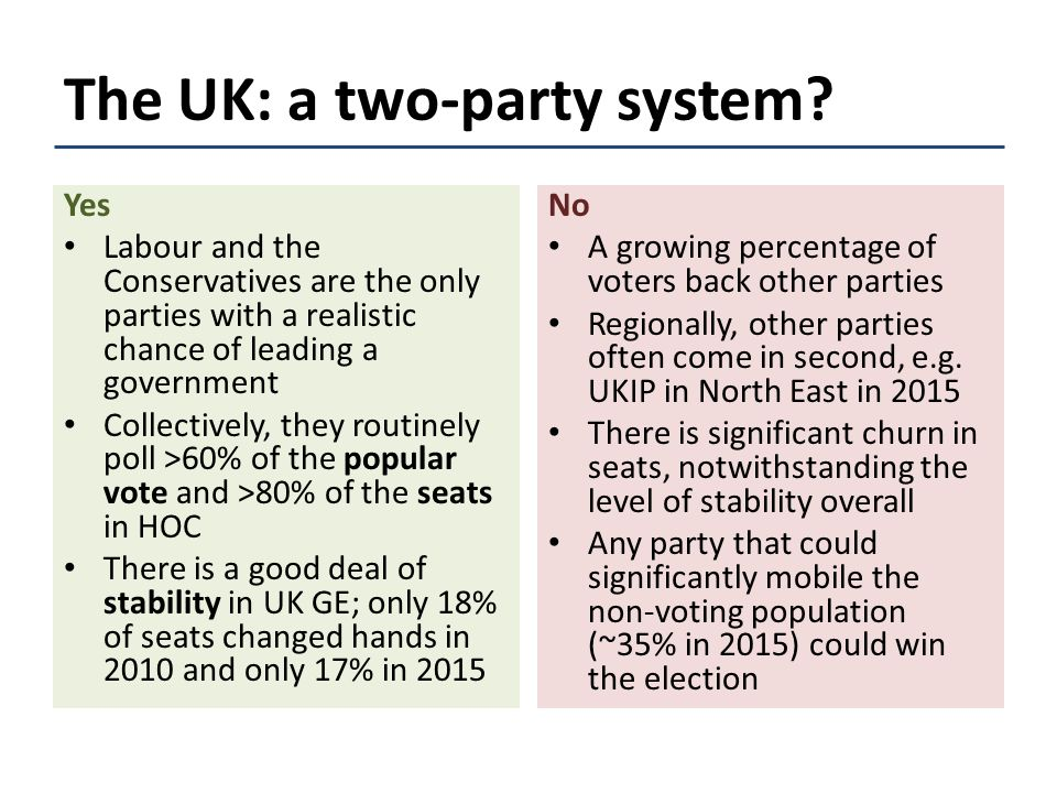 two party system uk