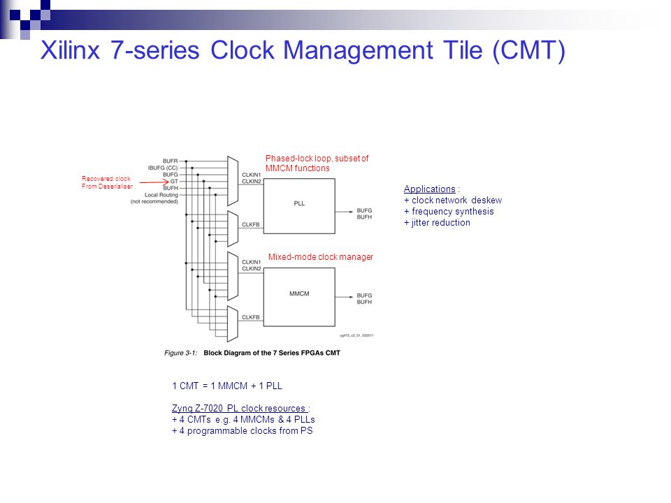CRKIT R5 Clock Architecture - ppt video online download