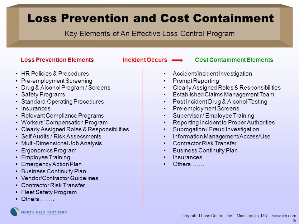 Loss Prevention And Cost Containment Ppt Video Online Download