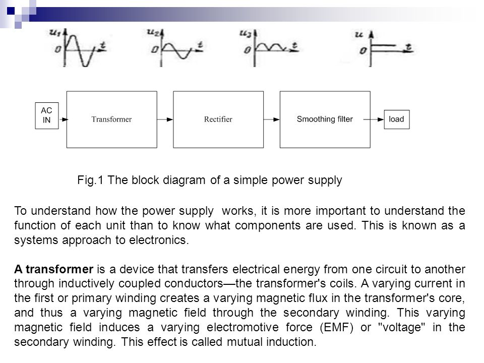 Introduction To Power Supplies Ppt Video Online Download