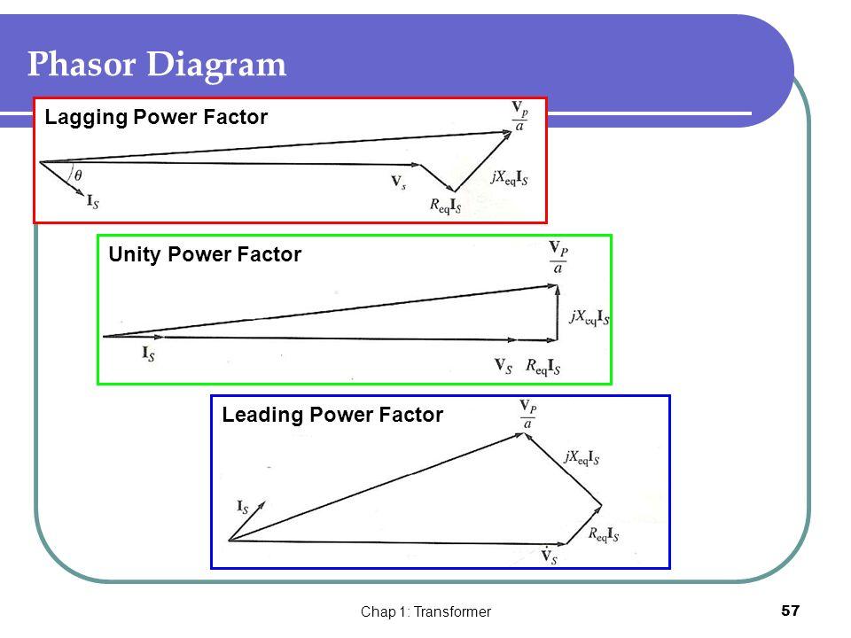 Emt 1134 Electrical Engineering Technology Ppt Download