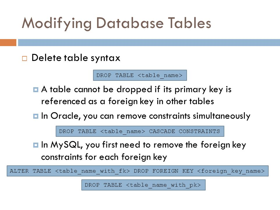 Sql DDL queries CS 260 Database Systems  - ppt video online