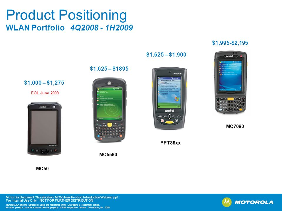 Product Positioning WLAN Portfolio 4Q H2009