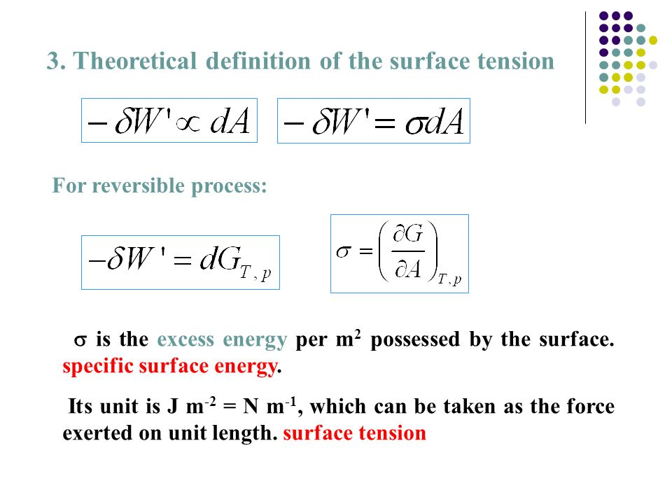 Chapter 8 Surface Phenomena And Dispersion System 81 Surface