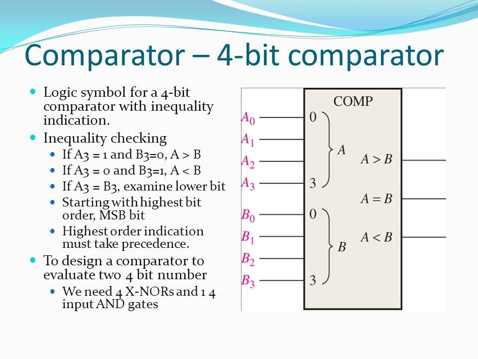 EKT 124 / 3 DIGITAL ELEKTRONIC 1 - ppt video online download  Bit Comparator Logic Diagram on 4-bit truth table, 4-bit johnson counter circuit, 4-bit full adder,