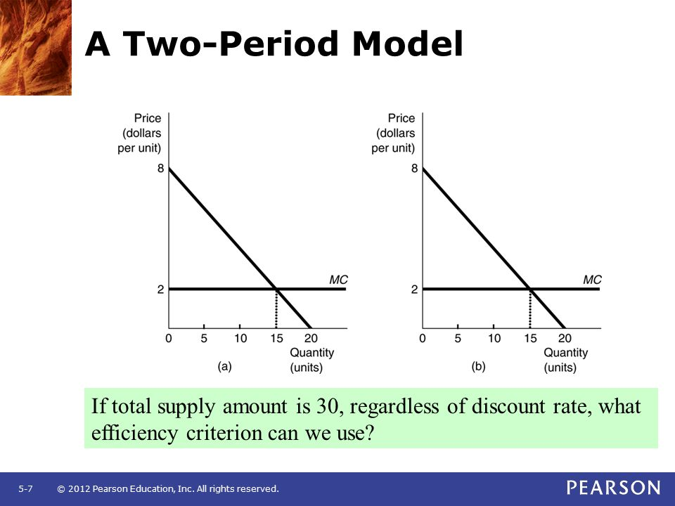 Chapter 5 dynamic efficiency and sustainable development ppt video 7 a ccuart Gallery